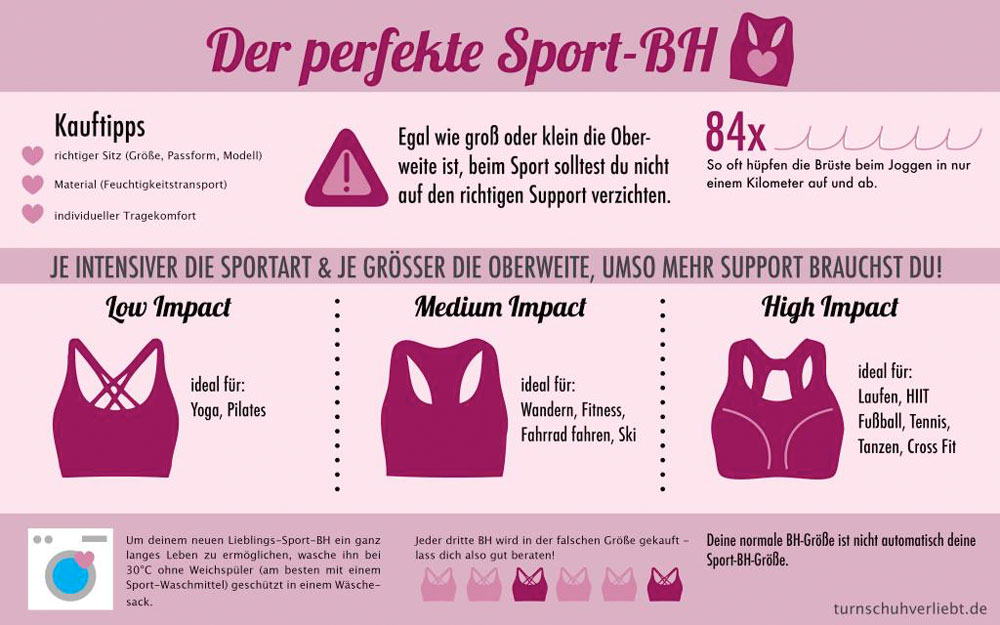 Welcher-Sportbh-für-welchen-Sport-starker-Halt-Laufen-turnschuhverliebt_2
