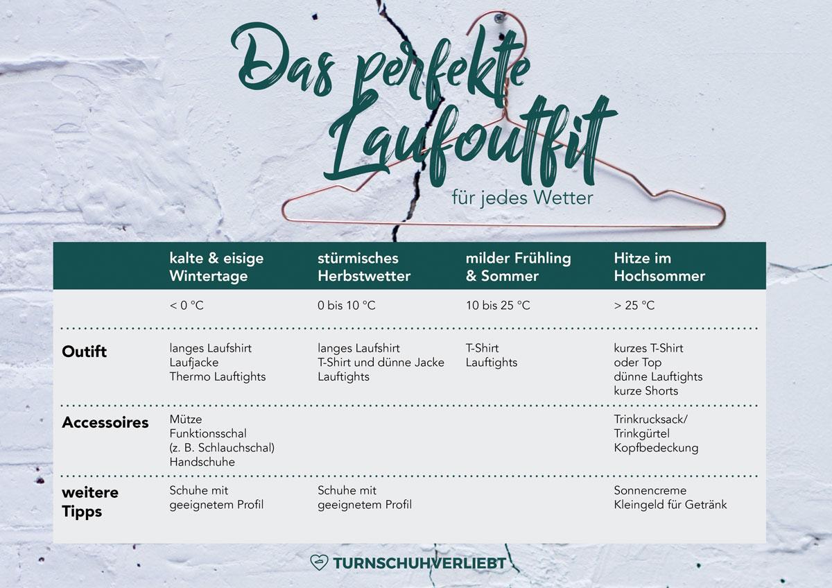 Laufen-im-Winter-Bekleidung-Laufoutfit-Fitnessblog-Fitness-Blogger-deutsch-turnschuhverliebt_3
