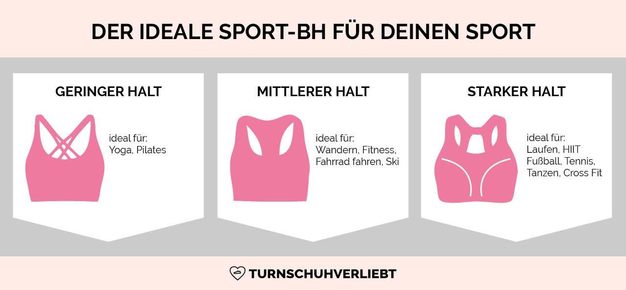 sport-bh-laufen-yoga-infografik